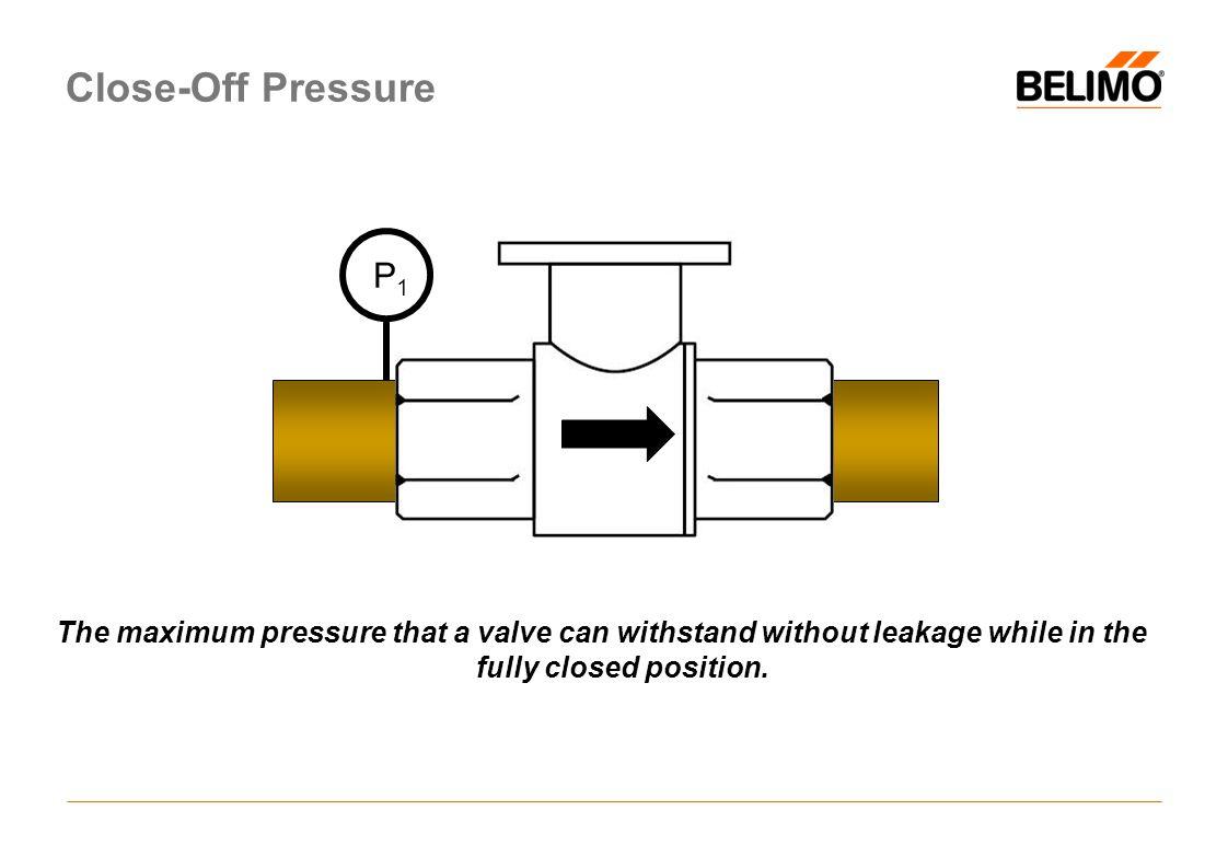 Close-Off Pressure P1.