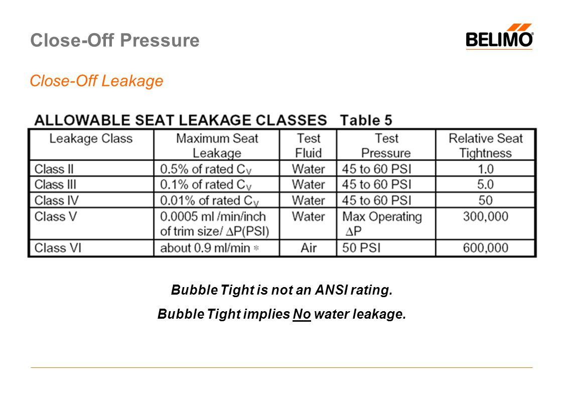 Close-Off Pressure Close-Off Leakage