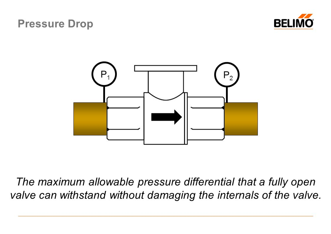 Pressure Drop P1. P2.