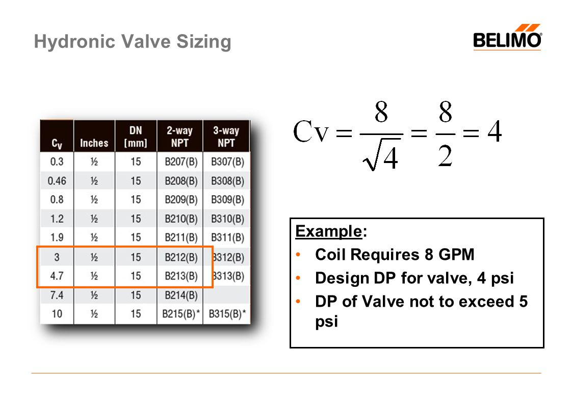 Hydronic Valve Sizing Example: Coil Requires 8 GPM