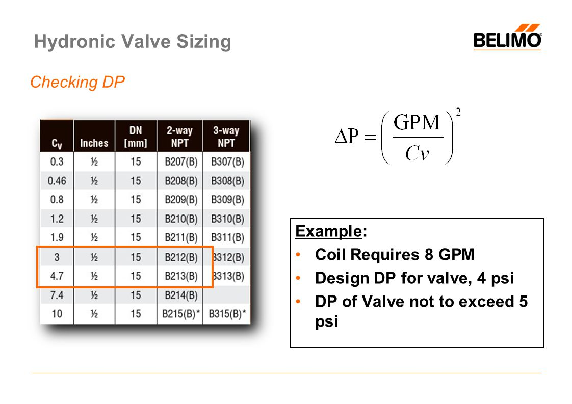 Hydronic Valve Sizing Checking DP Example: Coil Requires 8 GPM