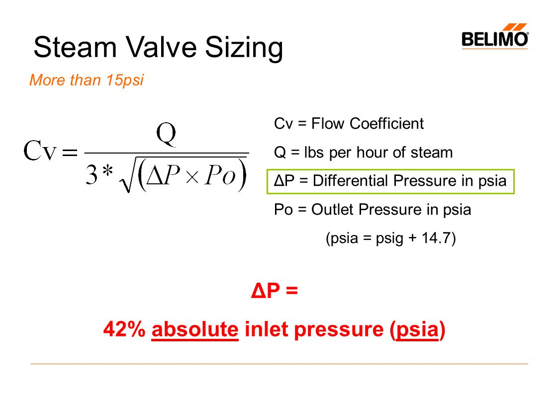 42% absolute inlet pressure (psia)