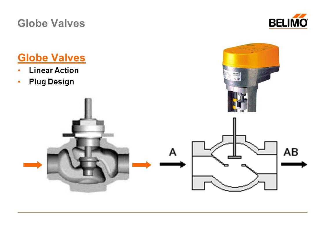 Globe Valves Globe Valves Linear Action Plug Design