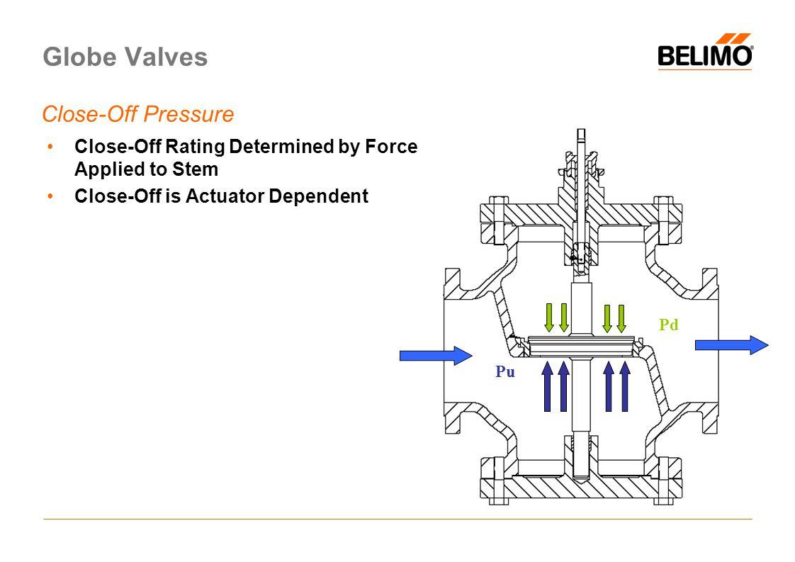 Globe Valves Close-Off Pressure