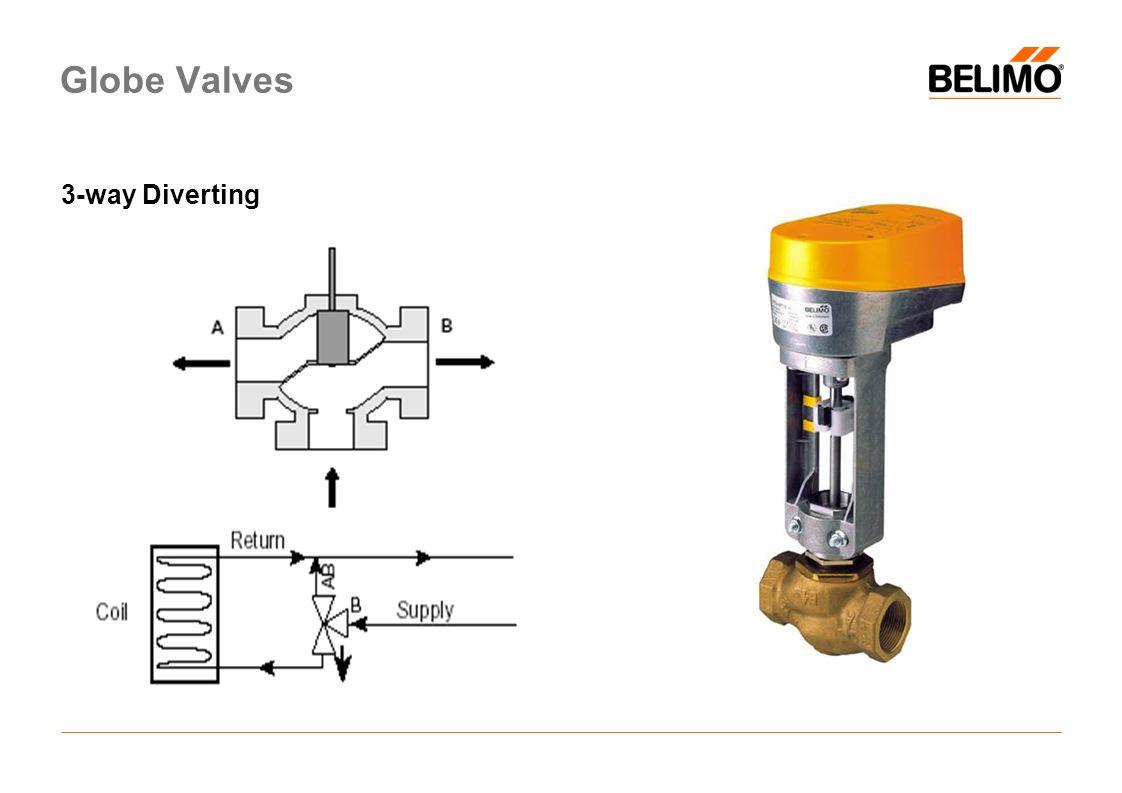 Globe Valves 3-way Diverting