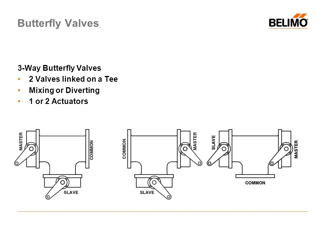 Electric Damper Actuators Wiring Diagram Lock Actuator