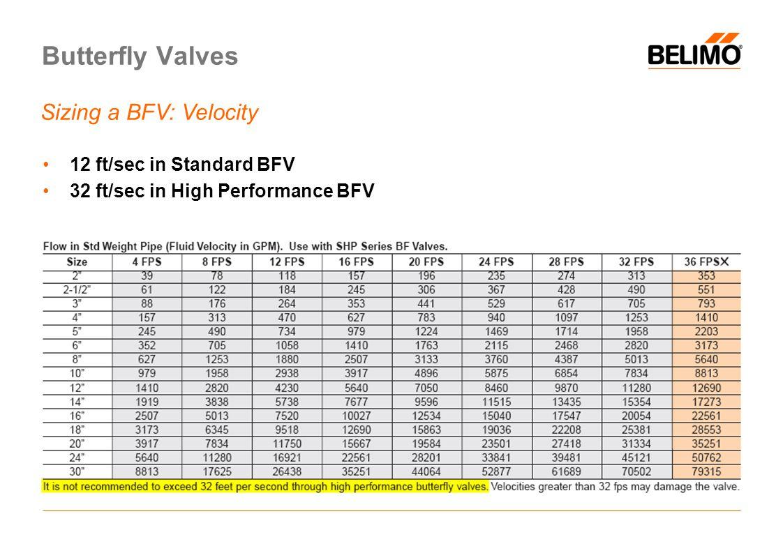 Butterfly Valves Sizing a BFV: Velocity 12 ft/sec in Standard BFV