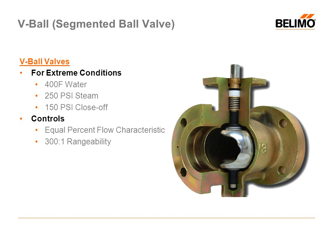 Control Valves Specifications Sizing Amp Technologies