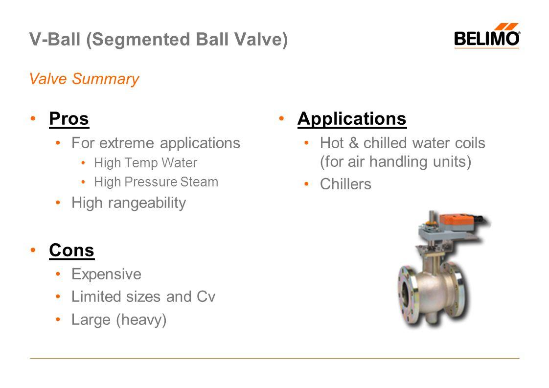 V-Ball (Segmented Ball Valve)