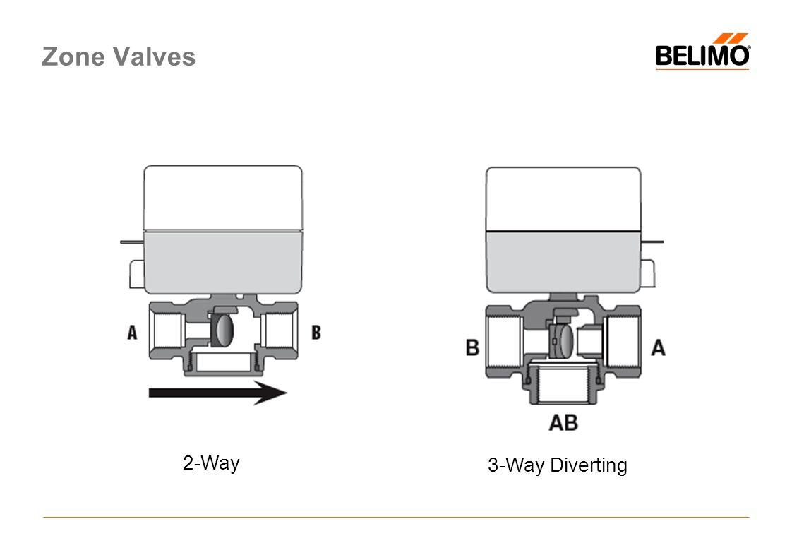 Zone Valves 2-Way 3-Way Diverting