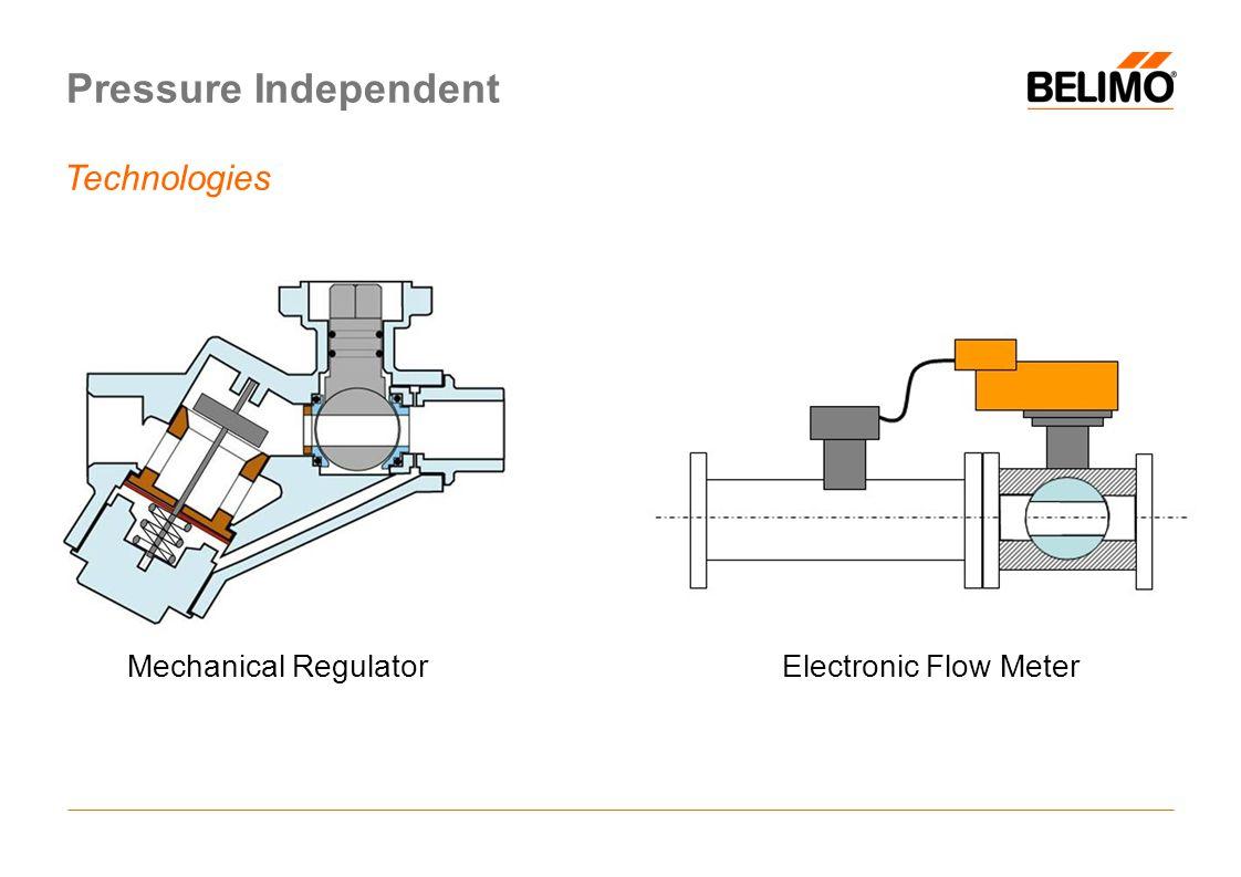 Pressure Independent Technologies Mechanical Regulator