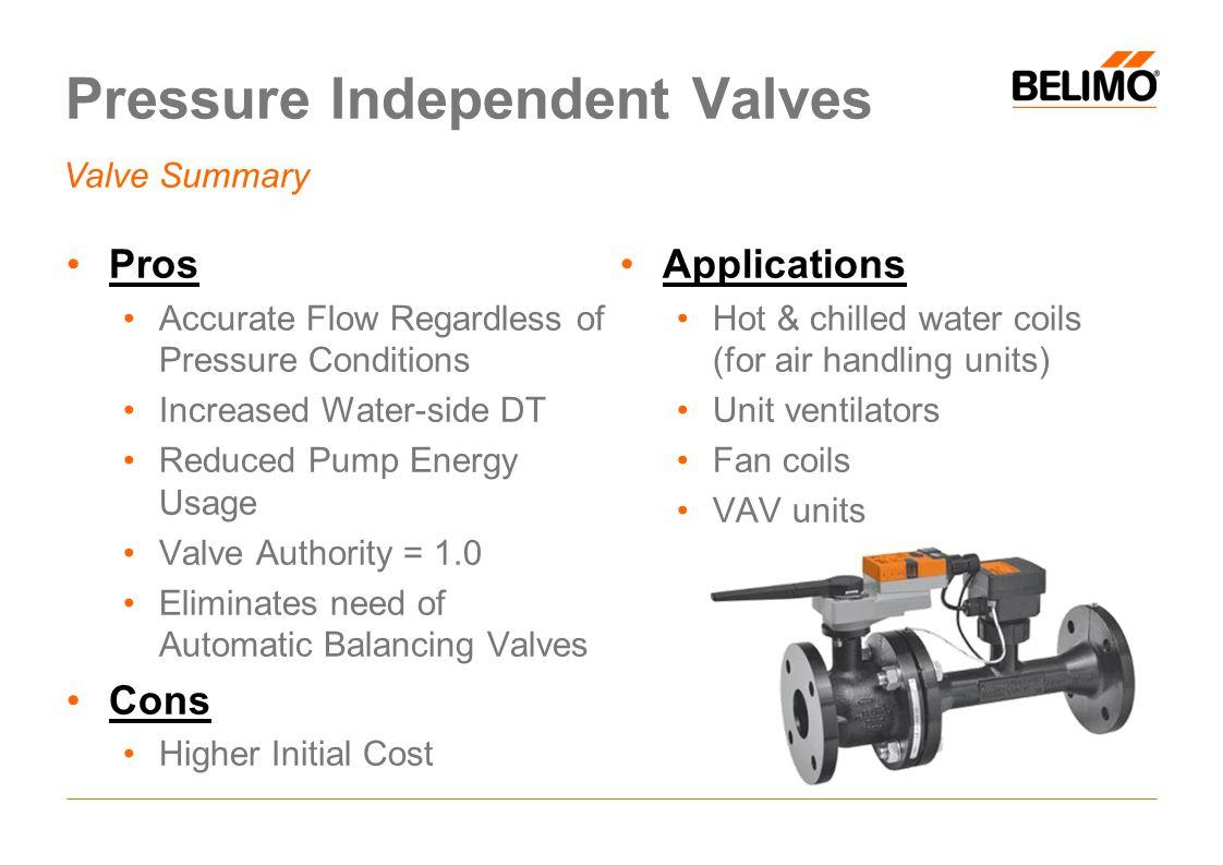 Pressure Independent Valves