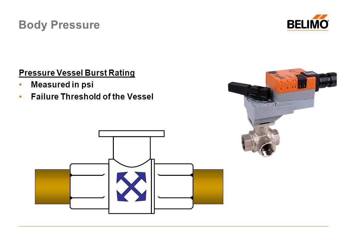Body Pressure Pressure Vessel Burst Rating Measured in psi