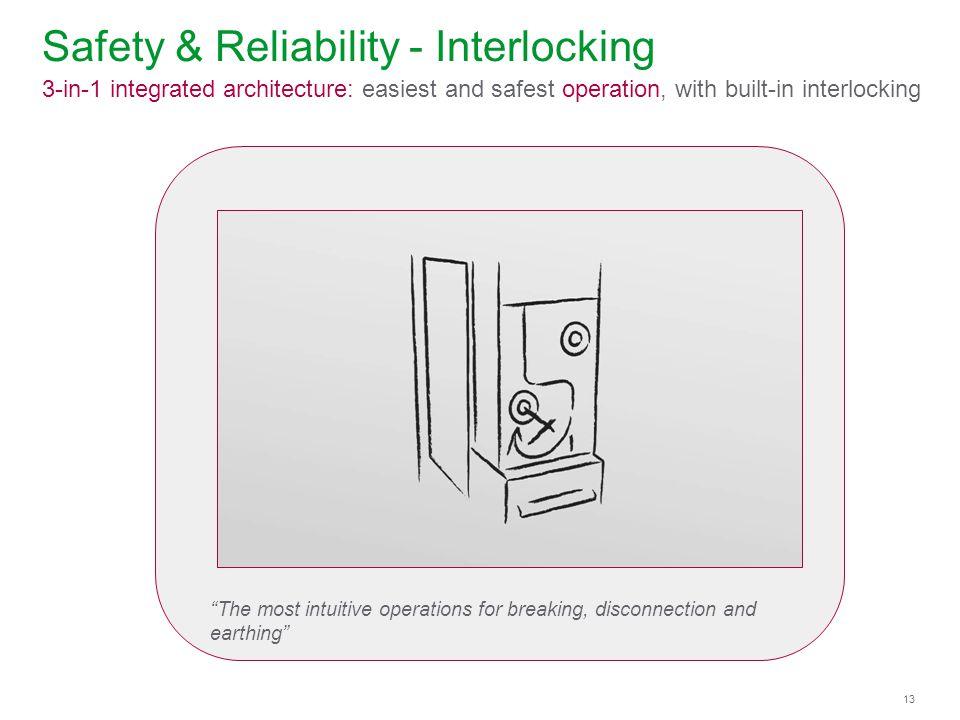 Safety & Reliability - Interlocking