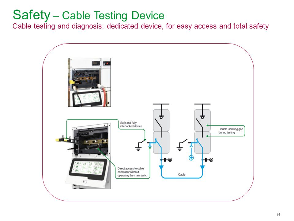Safety – Cable Testing Device