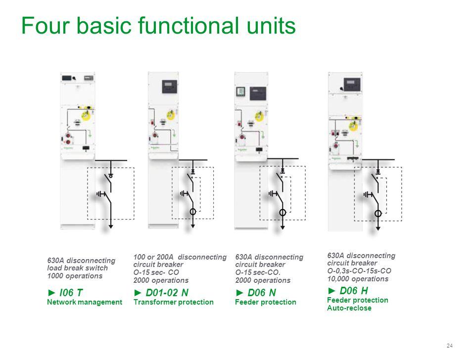 Four basic functional units