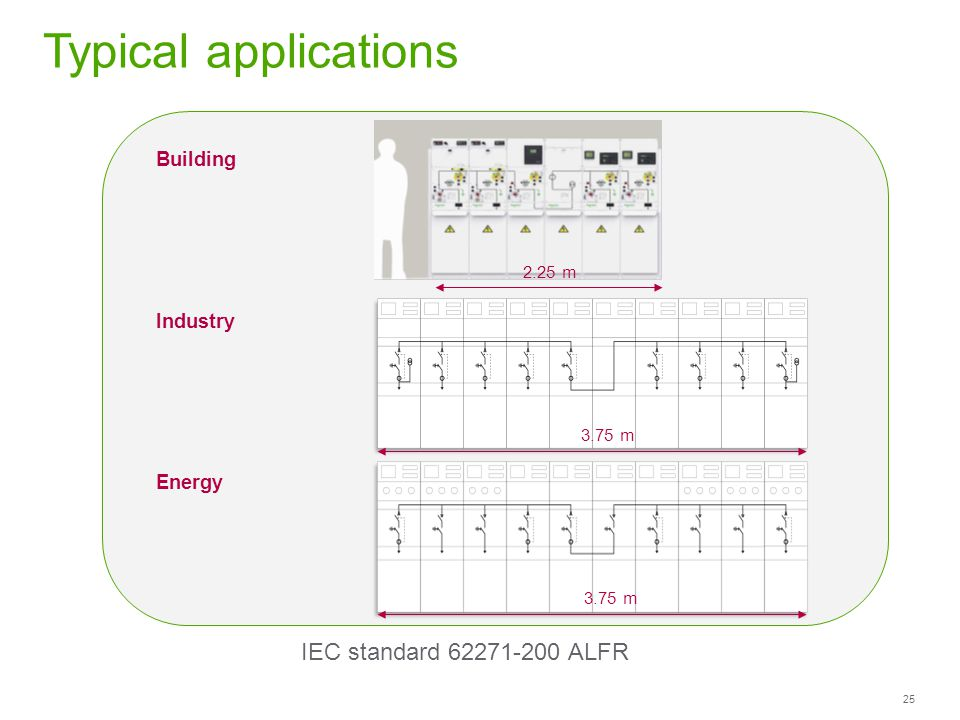 Typical applications IEC standard 62271-200 ALFR Building Industry