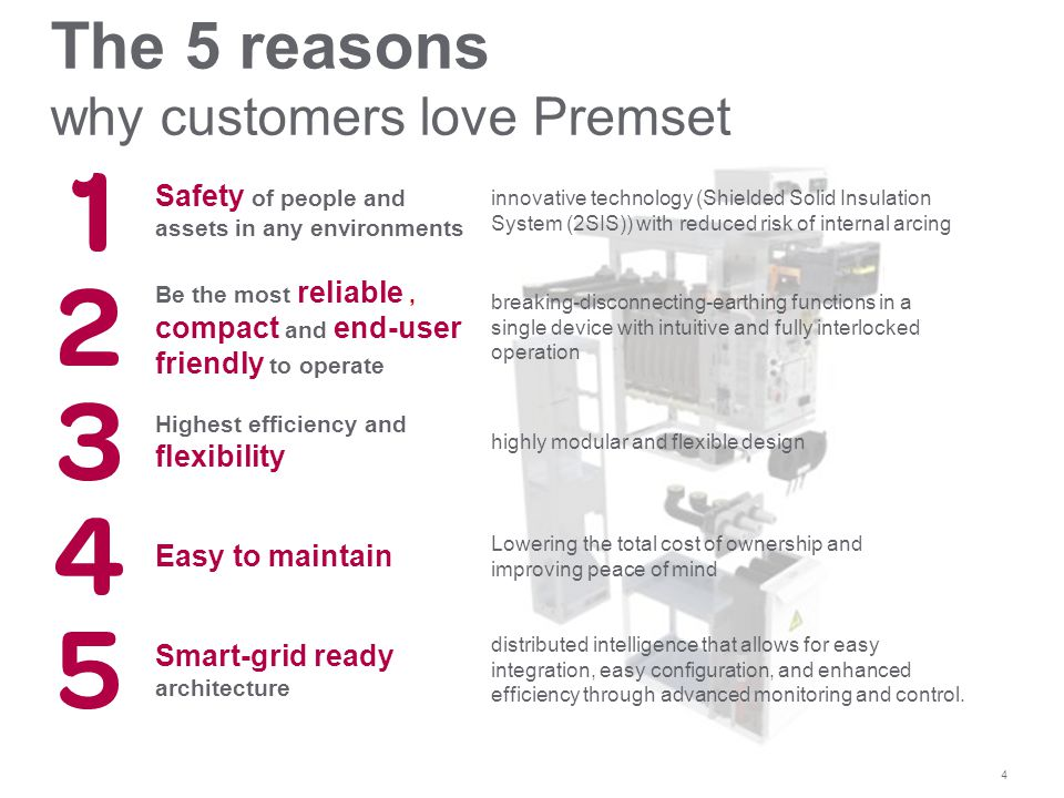 The 5 reasons why customers love Premset