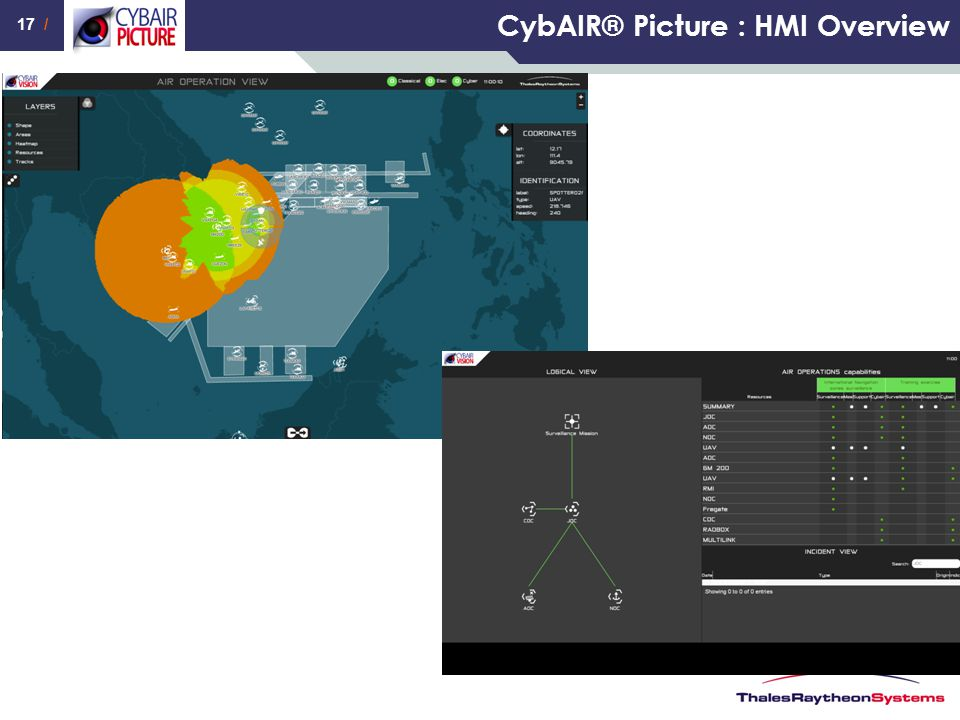 CybAIR® Picture : HMI Overview