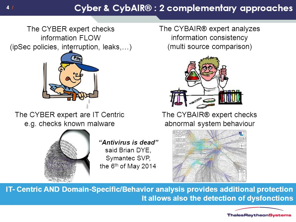Cyber & CybAIR® : 2 complementary approaches