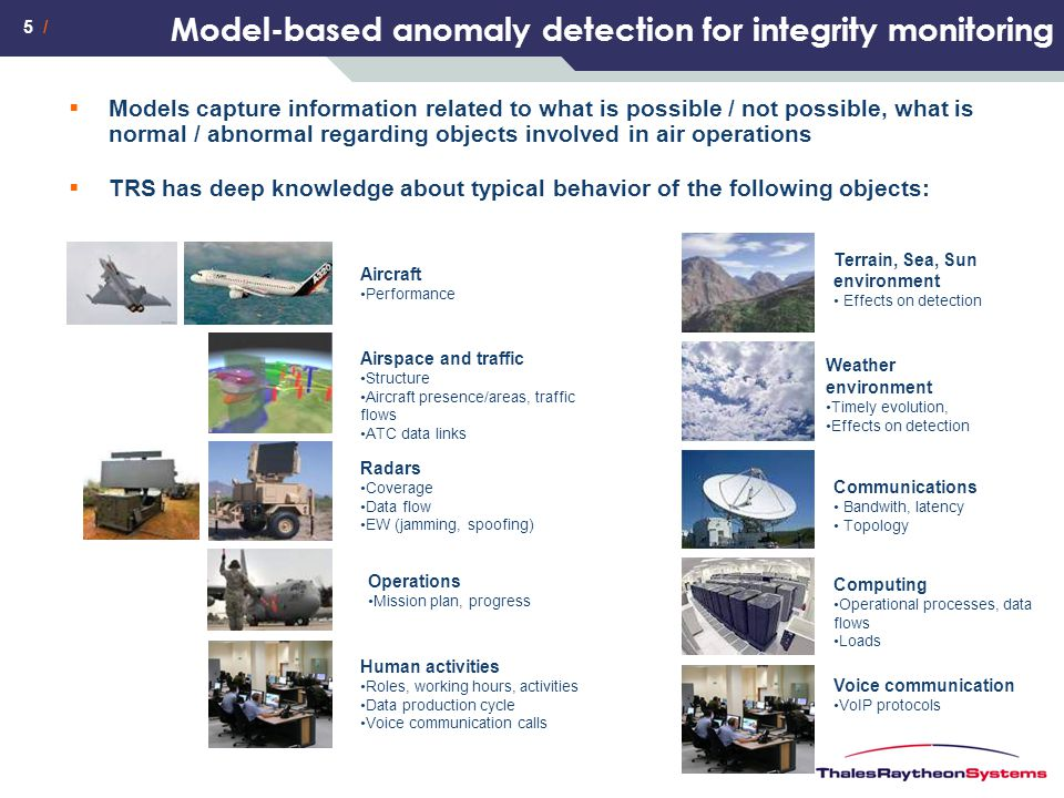 Model-based anomaly detection for integrity monitoring