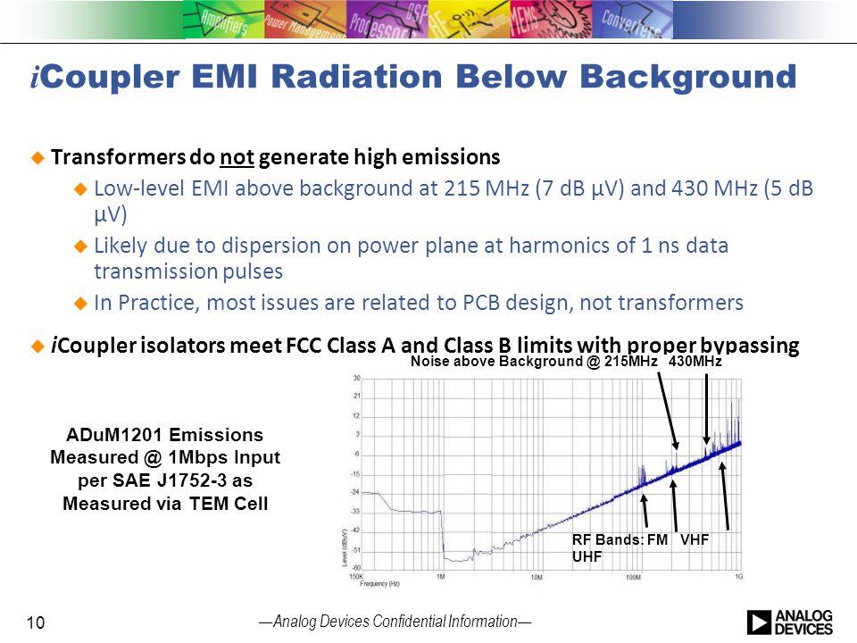 iCoupler EMI Radiation Below Background