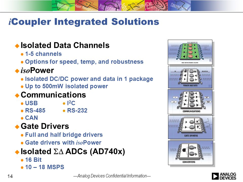 iCoupler Integrated Solutions