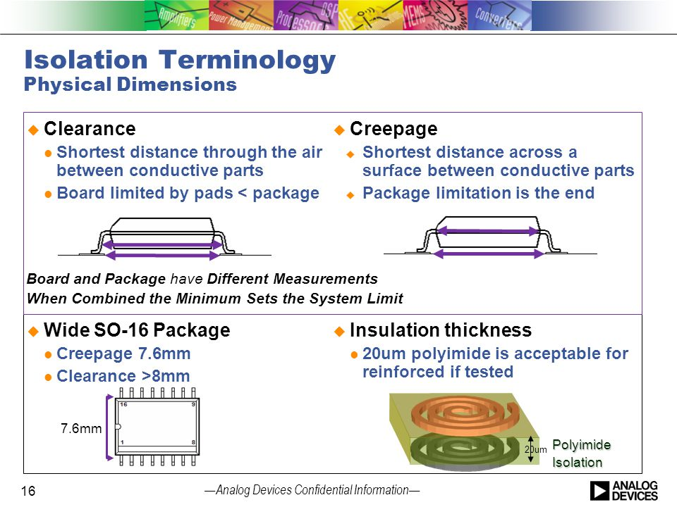 Isolation Terminology Physical Dimensions