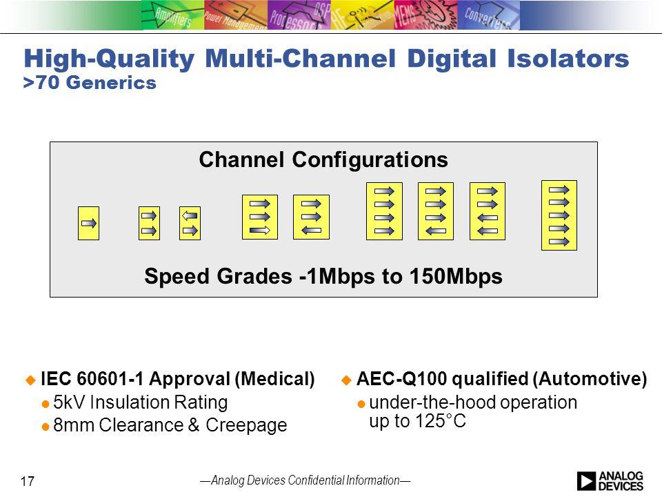 High-Quality Multi-Channel Digital Isolators >70 Generics