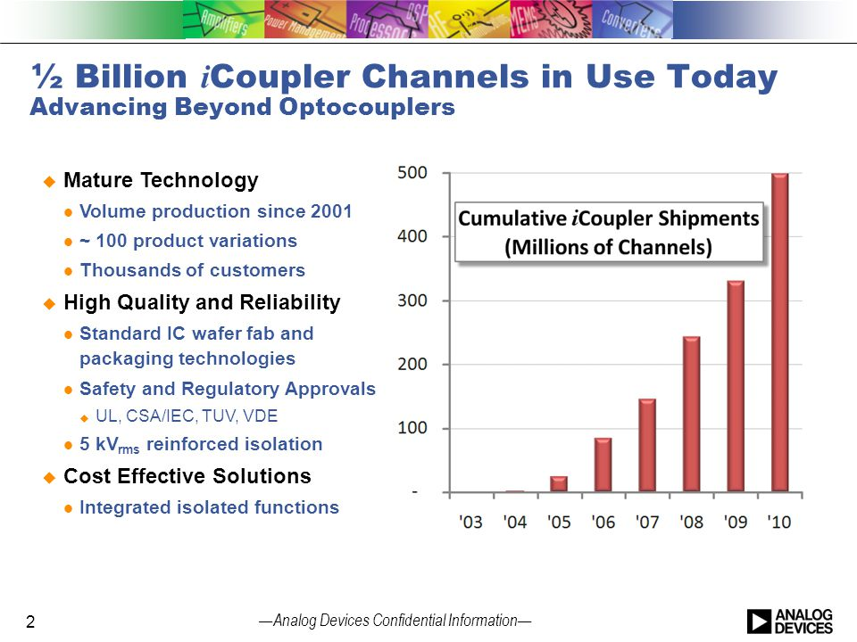 ½ Billion iCoupler Channels in Use Today Advancing Beyond Optocouplers