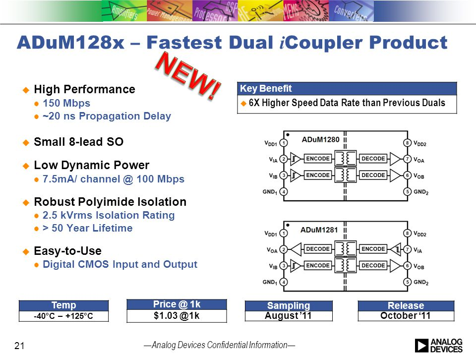 ADuM128x – Fastest Dual iCoupler Product