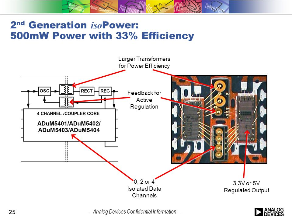 2nd Generation isoPower: 500mW Power with 33% Efficiency