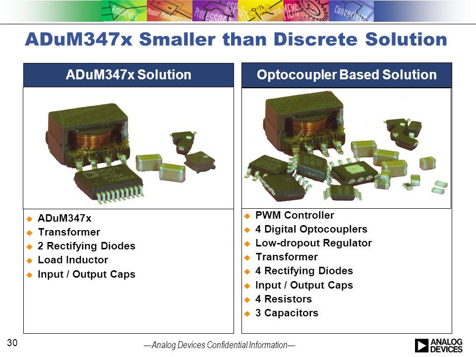 ADuM347x Smaller than Discrete Solution