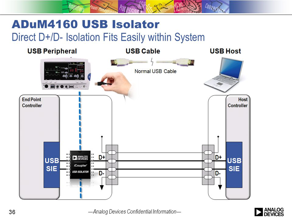 Direct D+/D- Isolation Fits Easily within System