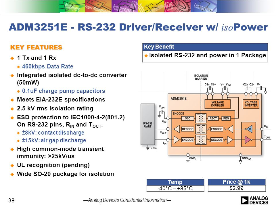 ADM3251E - RS-232 Driver/Receiver w/ isoPower