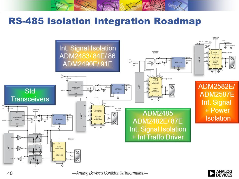 RS-485 Isolation Integration Roadmap