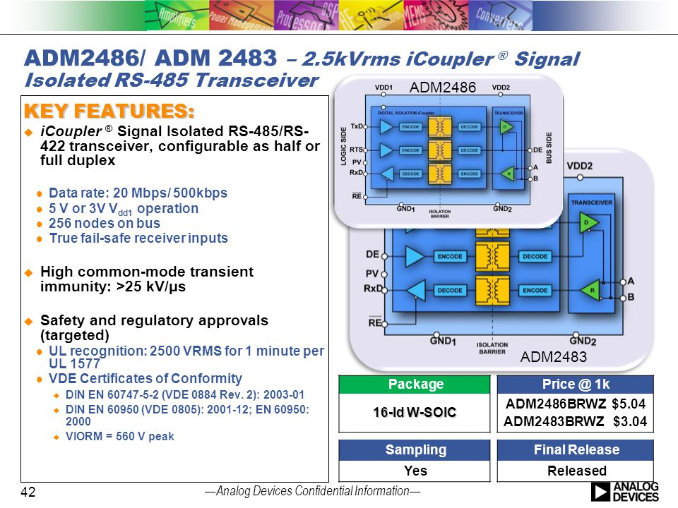 4/14/2017 ADM2486/ ADM 2483 – 2.5kVrms iCoupler ® Signal Isolated RS-485 Transceiver. ADM2486. KEY FEATURES: