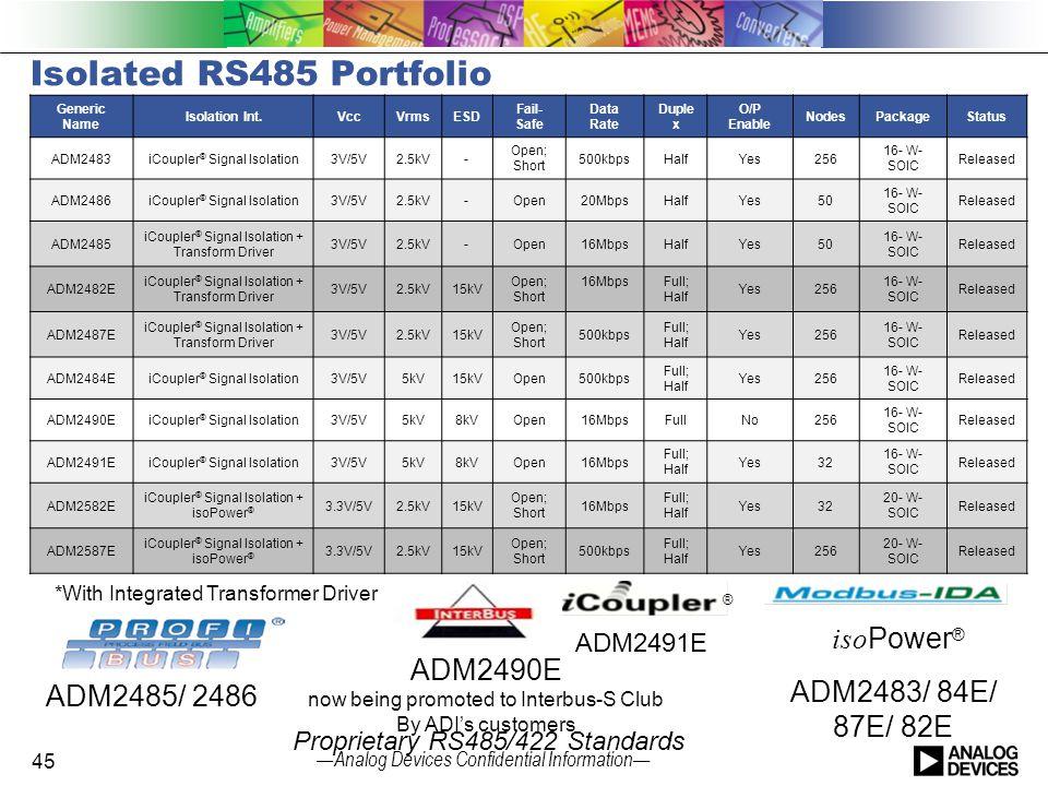 Isolated RS485 Portfolio isoPower® ADM2490E ADM2483/ 84E/
