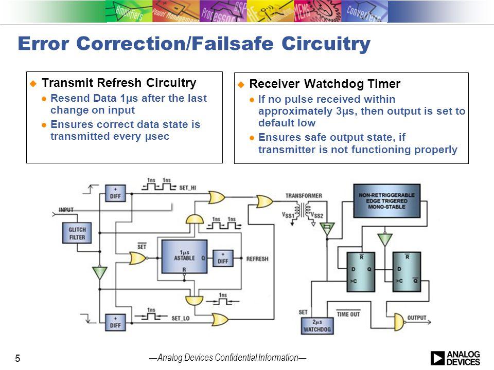 Error Correction/Failsafe Circuitry