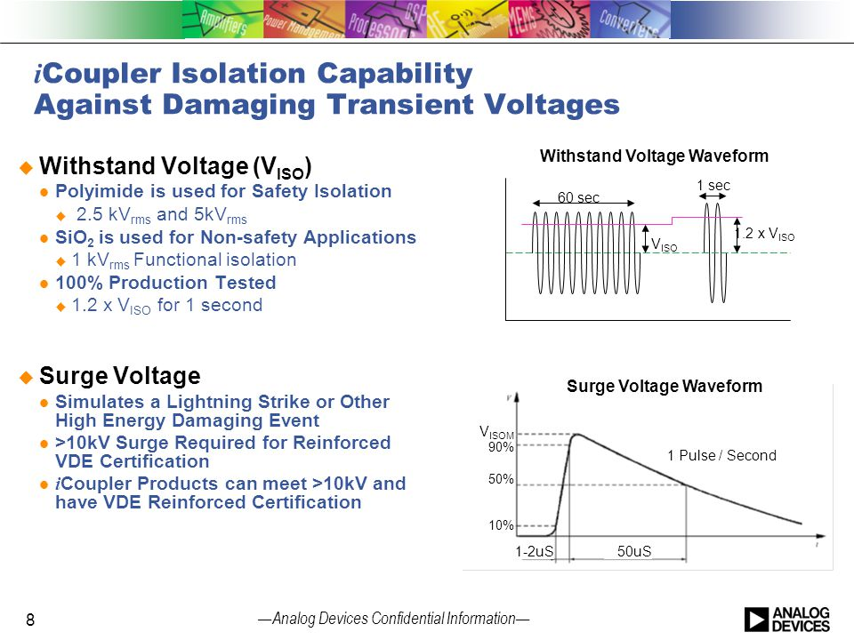 iCoupler Isolation Capability Against Damaging Transient Voltages