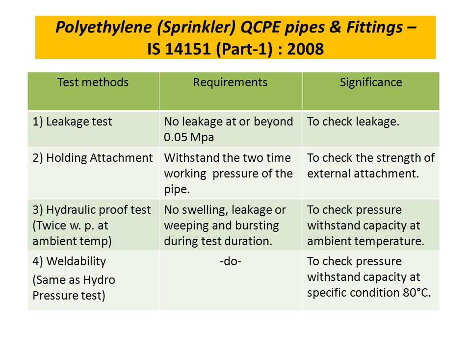 Polyethylene (Sprinkler) QCPE pipes & Fittings – IS 14151 (Part-1) : 2008