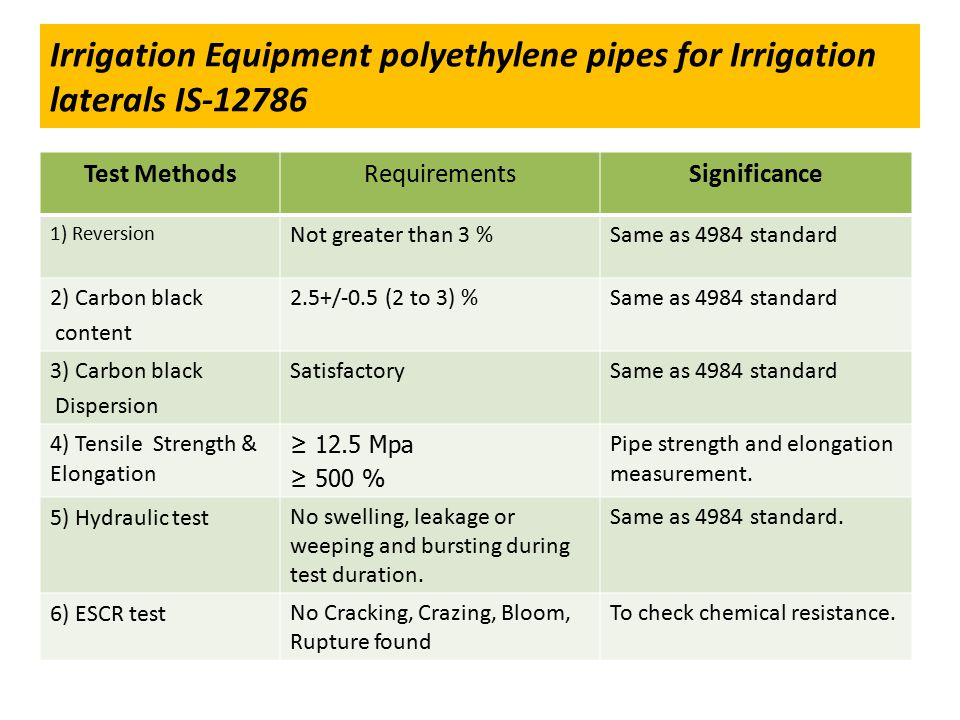 Irrigation Equipment polyethylene pipes for Irrigation laterals IS-12786