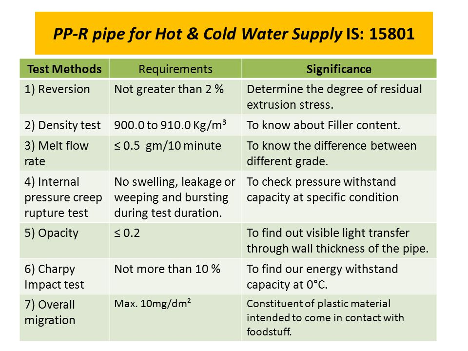 PP-R pipe for Hot & Cold Water Supply IS: 15801