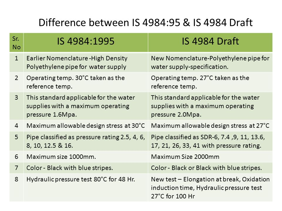 Difference between IS 4984:95 & IS 4984 Draft