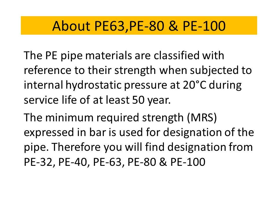 About PE63,PE-80 & PE-100
