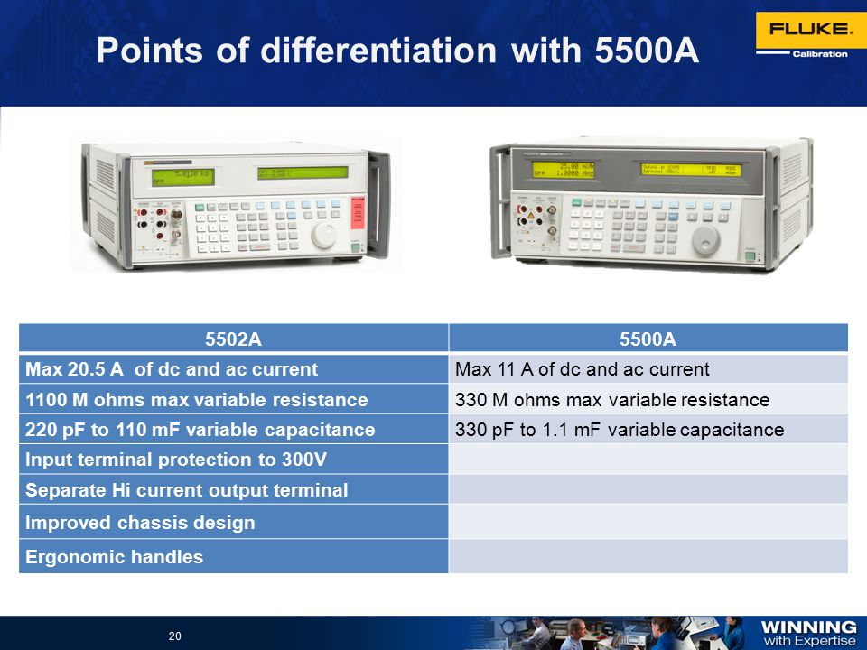 Points of differentiation with 5500A