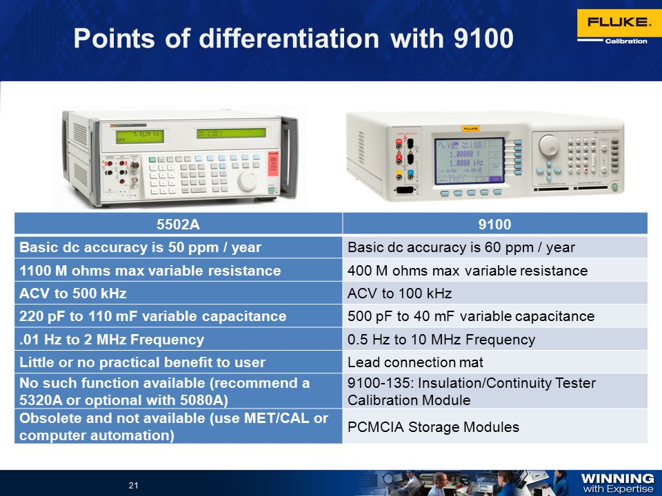 Points of differentiation with 9100