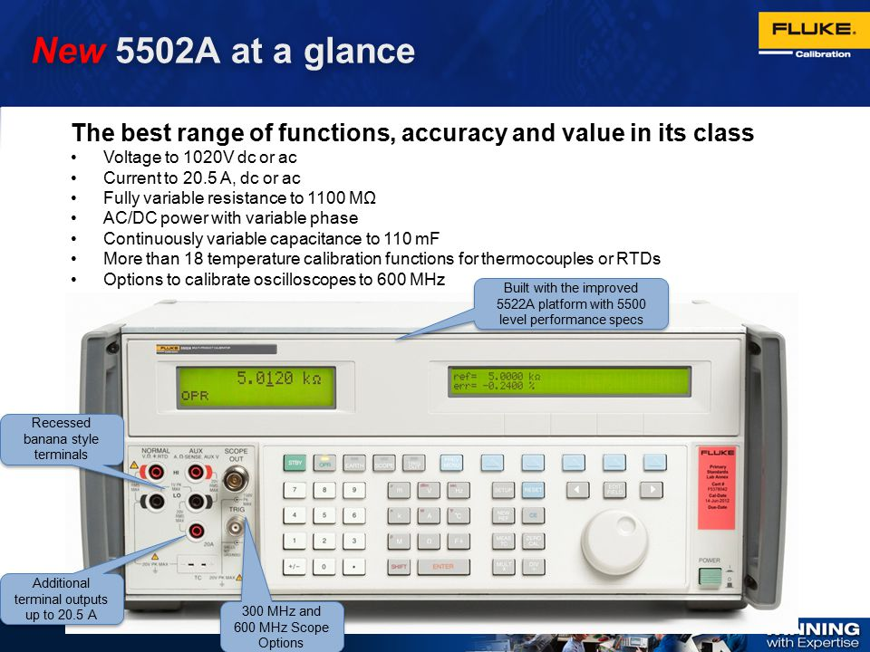 New 5502A at a glance The best range of functions, accuracy and value in its class. Voltage to 1020V dc or ac.