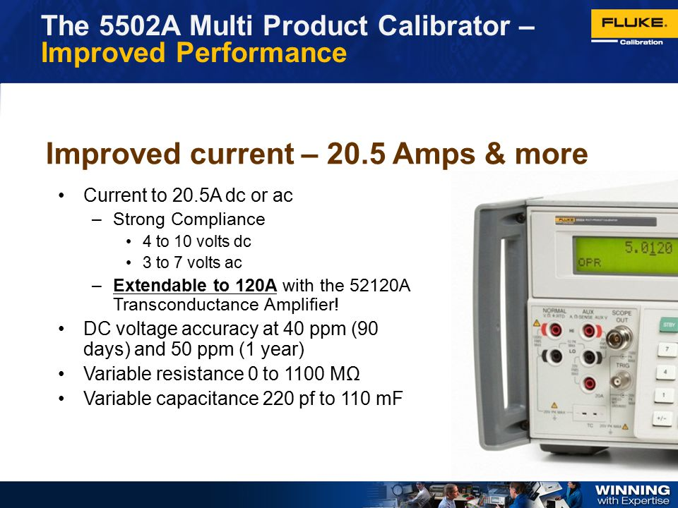 Improved current – 20.5 Amps & more