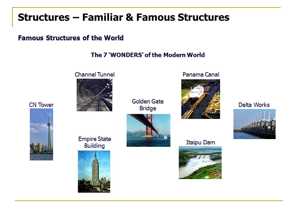 The 7 'WONDERS' of the Modern World